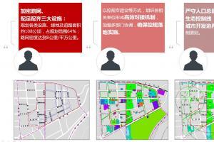 《密云新城MY00-0103和MY00-0400街区部分地块(刘林池和新农》